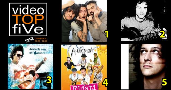 VideoTOPfiVe, la video classifica dal 12.06.2016 al 19.06.2016