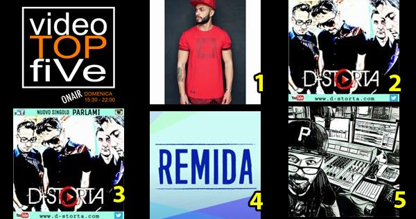 VideoTOPfiVe, la video classifica dal 31.10.2016 – 06.11.2016